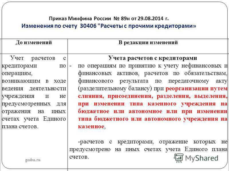 Приказ Минфина России 89 н от 29.08.2014 г. Изменения по счету 30406