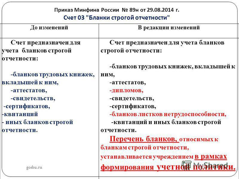 Приказ Минфина России 89 н от 29.08.2014 г. Счет 03