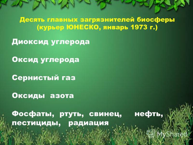 1 Десять главных загрязнителей биосферы (курьер ЮНЕСКО, январь 1973 г.) Диоксид углерода Оксид углерода Сернистый газ Оксиды азота Фосфаты, ртуть, свинец, нефть, пестициды, радиация