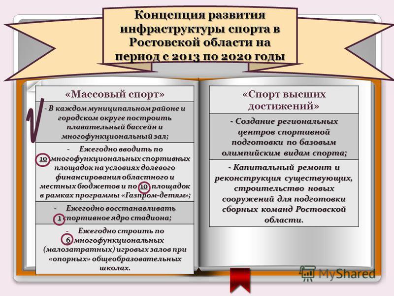 Концепция развития инфраструктуры спорта в Ростовской области на период с 2013 по 2020 годы «Массовый спорт» - В каждом муниципальном районе и городском округе построить плавательный бассейн и многофункциональный зал; -Ежегодно вводить по 10 многофун