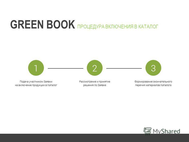 GREEN BOOK ПРОЦЕДУРА ВКЛЮЧЕНИЯ В КАТАЛОГ