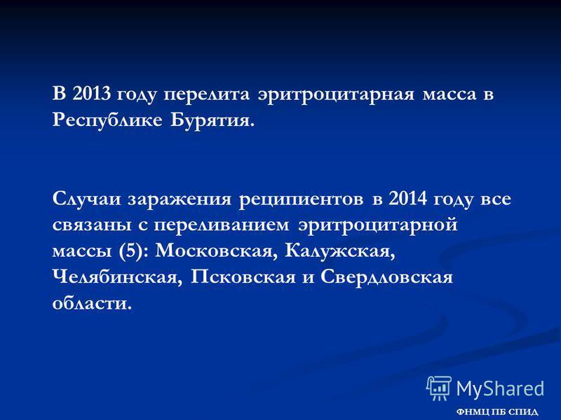В 2013 году перелита эритроцитарная масса в Республике Бурятия. Случаи заражения реципиентов в 2014 году все связаны с переливанием эритроцитарной массы (5): Московская, Калужская, Челябинская, Псковская и Свердловская области.