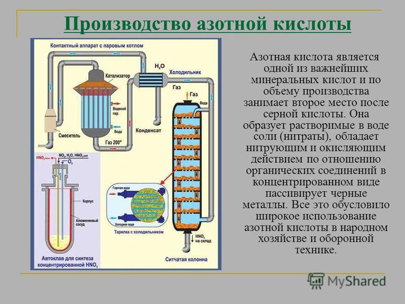 Производство азотной кислоты Азотная кислота является одной из важнейших минеральных кислот и по объему производства занимает второе место после серной кислоты. Она образует растворимые в воде соли (нитраты), обладает нитрующим и окисляющим действием