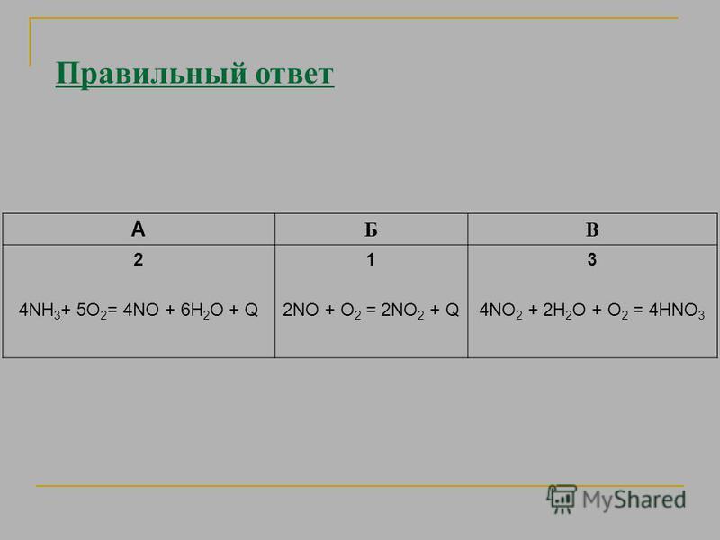 Правильный ответ А БВ 2 4NH 3 + 5О 2 = 4NО + 6H 2 O + Q 1 2NO + О 2 = 2NО 2 + Q 3 4NО 2 + 2H 2 O + О 2 = 4HNО 3