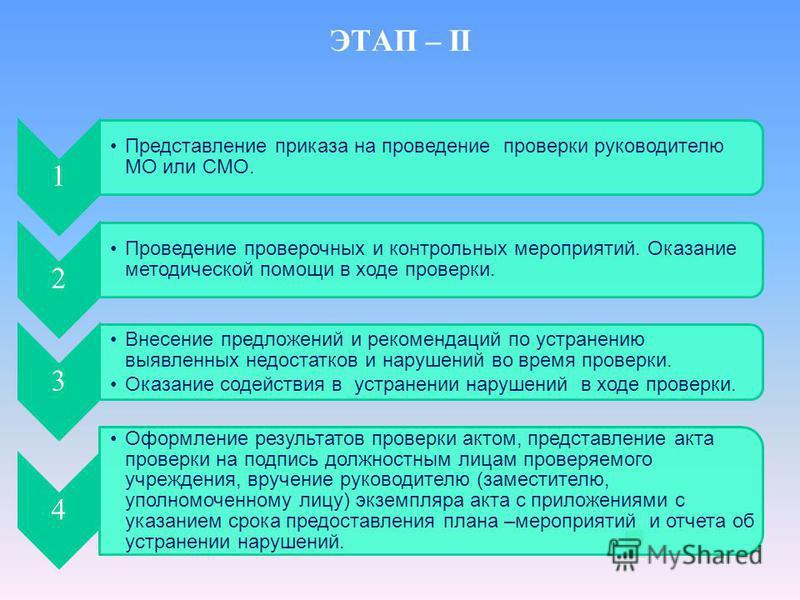ЭТАП – II 1 Представление приказа на проведение проверки руководителю МО или СМО. 2 Проведение проверочных и контрольных мероприятий. Оказание методической помощи в ходе проверки. 3 Внесение предложений и рекомендаций по устранению выявленных недоста