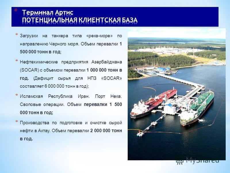 * Загрузки на танкера типа «река-море» по направлению Черного моря. Объем перевалки 1 500 000 тонн в год; * Нефтехимические предприятия Азербайджана (SOCAR) с объемом перевалки 1 000 000 тонн в год. (Дефицит сырья для НПЗ «SOCAR» составляет 6 000 000
