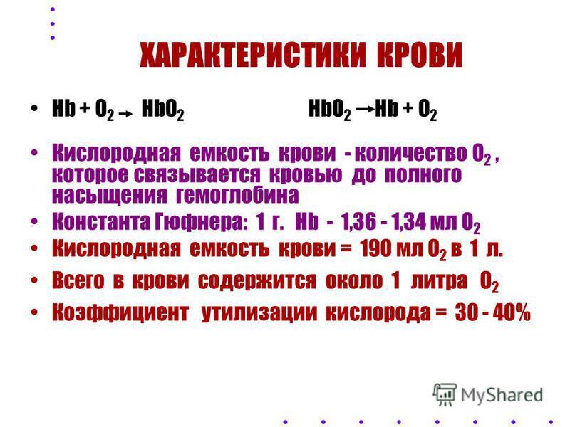 Соотношение вентиляции и перфузии в разных отделах легких. Распределение вентиляционно- перфузионного коэффициента (ВПК)