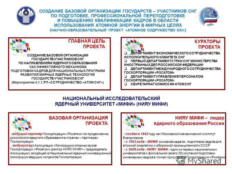 ГЛАВНАЯ ЦЕЛЬ ПРОЕКТА НАЦИОНАЛЬНЫЙ ИССЛЕДОВАТЕЛЬСКИЙ ЯДЕРНЫЙ УНИВЕРСИТЕТ «МИФИ» (НИЯУ МИФИ) -ведущий партнер Госкорпорации «Росатом» по продвижению российского ядерного образования в странах – партнерах Госкорпорации -ведущий вуз Ассоциации «Консорциу