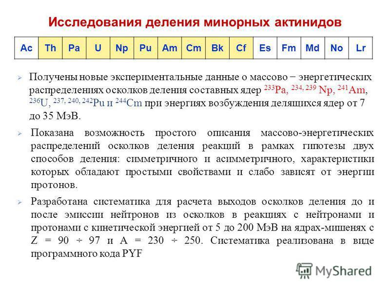 Исследования деления минорных актинидов AcThPaUNpPuAmCmBkCfEsFmMdNoLr Получены новые экспериментальные данные о массово энергетических распределениях осколков деления составных ядер 233 Pa, 234, 239 Np, 241 Am, 236 U, 237, 240, 242 Pu и 244 Cm при эн