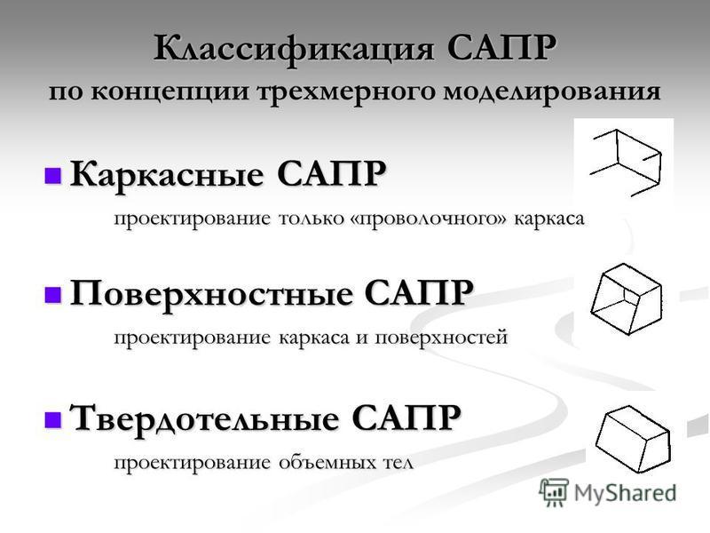 Классификация САПР по концепции трехмерного моделирования Каркасные САПР Каркасные САПР проектирование только «проволочного» каркаса Поверхностные САПР Поверхностные САПР проектирование каркаса и поверхностей Твердотельные САПР Твердотельные САПР про