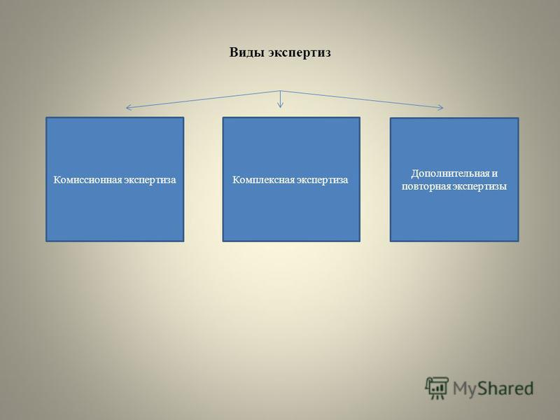 Виды экспертиз Комиссионная экспертиза Комплексная экспертиза Дополнительная и повторная экспертизы