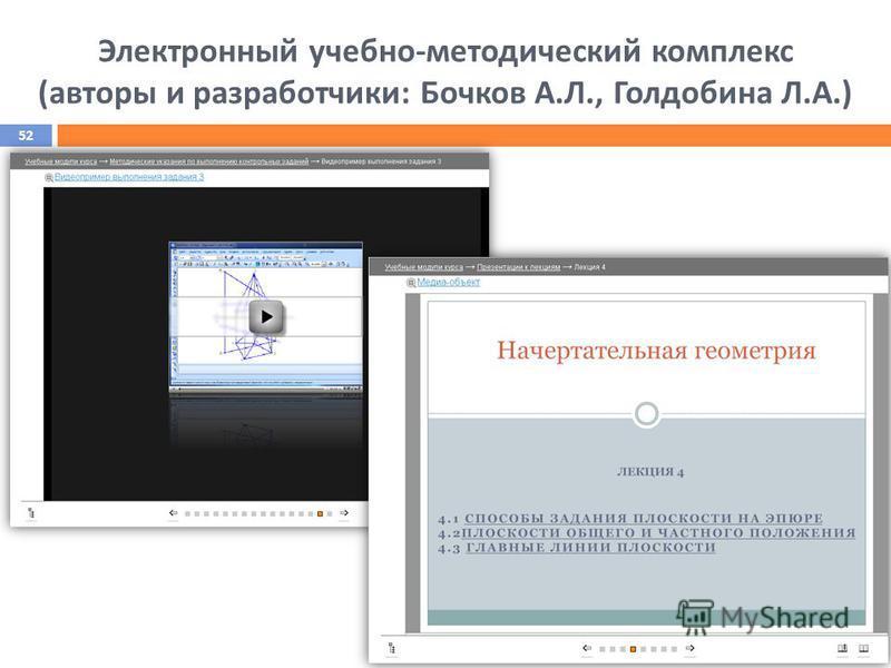 Электронный учебно - методический комплекс ( авторы и разработчики : Бочков А. Л., Голдобина Л. А.) 52