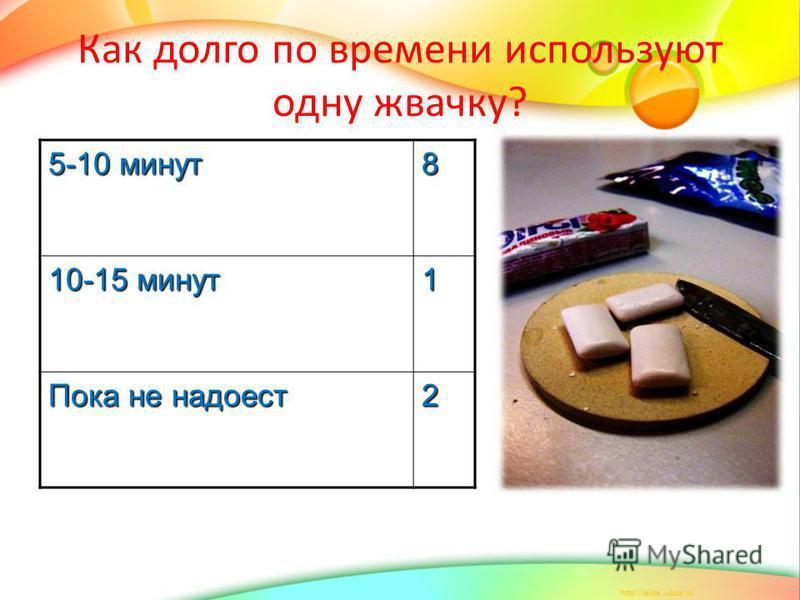 Как долго по времени используют одну жвачку? 5-10 минут 8 10-15 минут 1 Пока не надоест 2