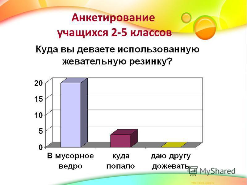 Анкетирование учащихся 2-5 классов