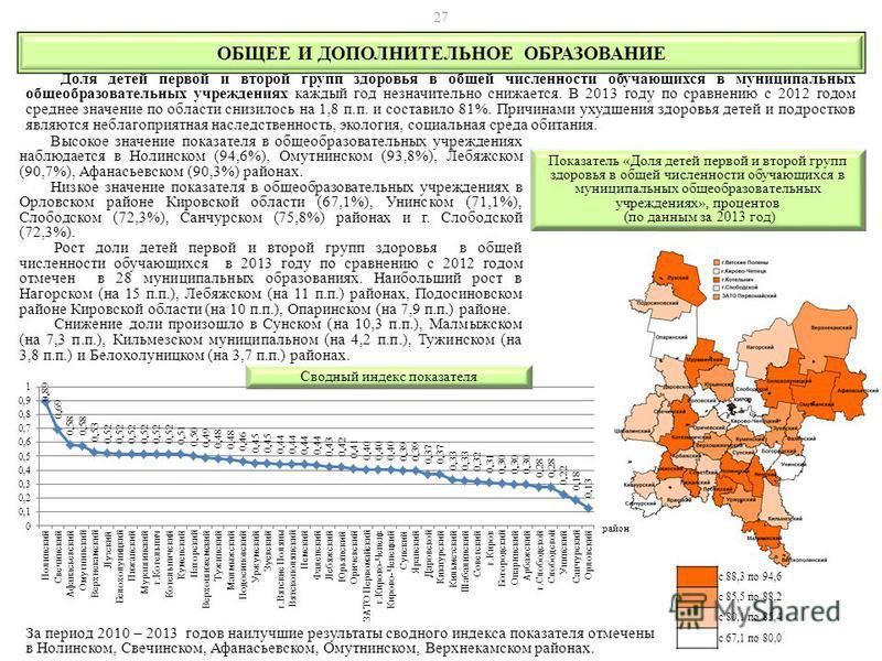 Высокое значение показателя в общеобразовательных учреждениях наблюдается в Нолинском (94,6%), Омутнинском (93,8%), Лебяжском (90,7%), Афанасьевском (90,3%) районах. Низкое значение показателя в общеобразовательных учреждениях в Орловском районе Киро