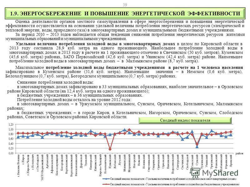 Снижение потребления холодной воды: в многоквартирных домах зафиксировано в 33 муниципальных образованиях, наиболее значительное – в Орловском районе Кировской области (на 12,4 куб. метра на одного проживающего); в бюджетных учреждениях – в 36 муници