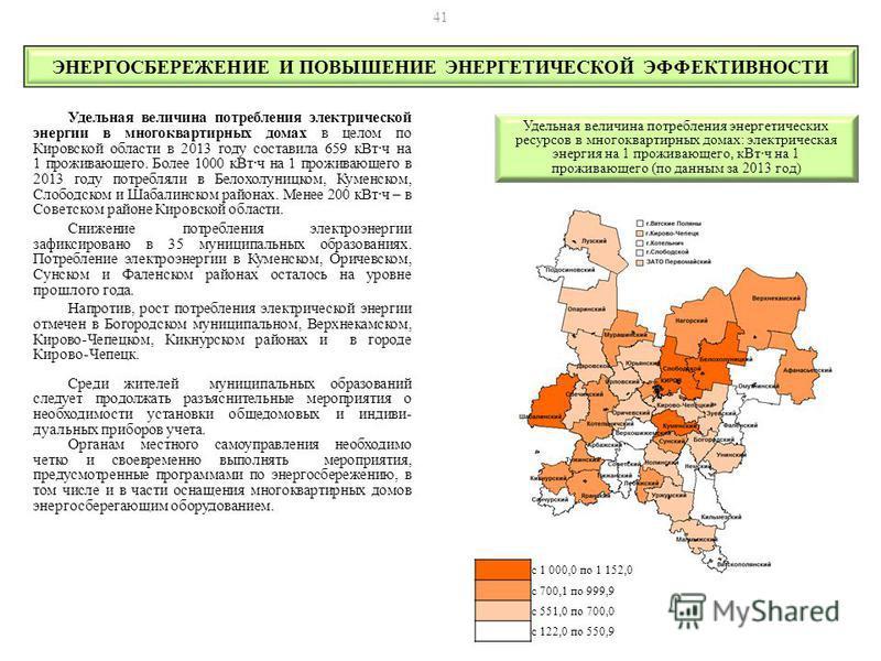 Удельная величина потребления электрической энергии в многоквартирных домах в целом по Кировской области в 2013 году составила 659 к Вт·ч на 1 проживающего. Более 1000 к Вт·ч на 1 проживающего в 2013 году потребляли в Белохолуницком, Куменском, Слобо