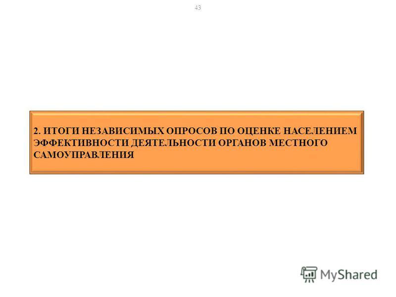 2. ИТОГИ НЕЗАВИСИМЫХ ОПРОСОВ ПО ОЦЕНКЕ НАСЕЛЕНИЕМ ЭФФЕКТИВНОСТИ ДЕЯТЕЛЬНОСТИ ОРГАНОВ МЕСТНОГО САМОУПРАВЛЕНИЯ 43