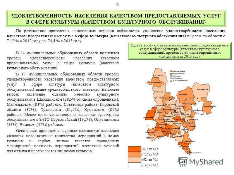 По результатам проведения независимых опросов наблюдается увеличение удовлетворённости населения качеством предоставляемых услуг в сфере культуры (качеством культурного обслуживания) в целом по области с 71,2 % в 2012 году до 74,4 % в 2013 году. УДОВ