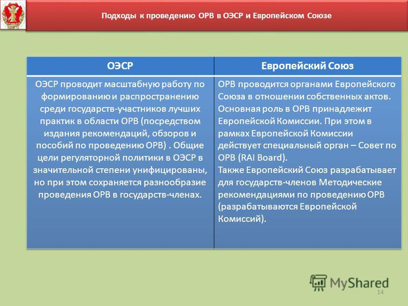14 Подходы к проведению ОРВ в ОЭСР и Европейском Союзе
