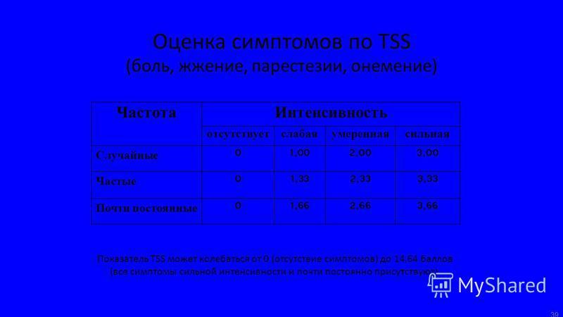 Оценка симптомов по TSS (боль, жжение, парестезии, онемение) Частота Интенсивность отсутствуетслабаяумереннаясильная Случайные 01,002,003,00 Частые 01,332,333,33 Почти постоянные 01,662,663,66 39 Показатель TSS может колебаться от 0 (отсутствие симпт
