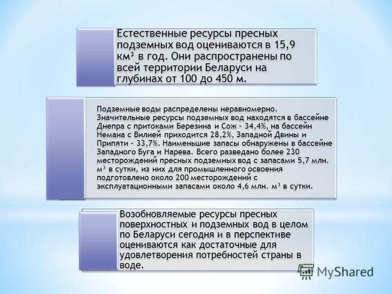 Естественные ресурсы пресных подземных вод оцениваются в 15,9 км³ в год. Они распространены по всей территории Беларуси на глубинах от 100 до 450 м. Подземные воды распределены неравномерно. Значительные ресурсы подземных вод находятся в бассейне Дне