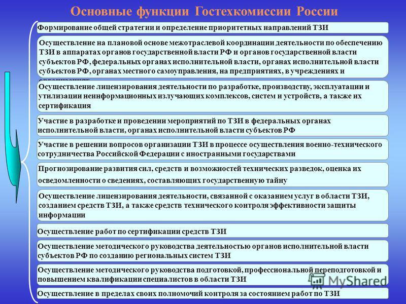 Основные функции Гостехкомиссии России Формирование общей стратегии и определение приоритетных направлений ТЗИ Осуществление на плановой основе межотраслевой координации деятельности по обеспечению ТЗИ в аппаратах органов государственной власти РФ и