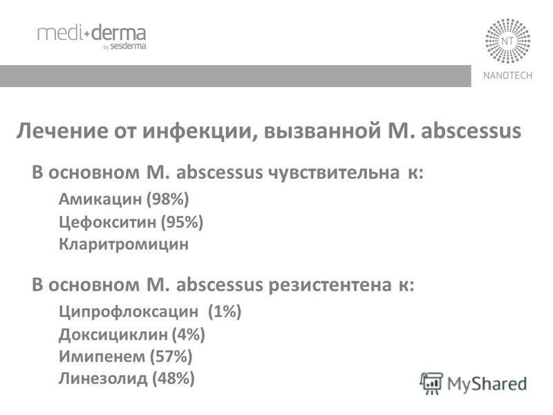 Лечение от инфекции, вызванной M. abscessus В основном M. abscessus чувствительна к: Амикацин (98%) Цефокситин (95%) Кларитромицин В основном M. abscessus резистентная к: Ципрофлоксацин (1%) Доксициклин (4%) Имипенем (57%) Линезолид (48%)