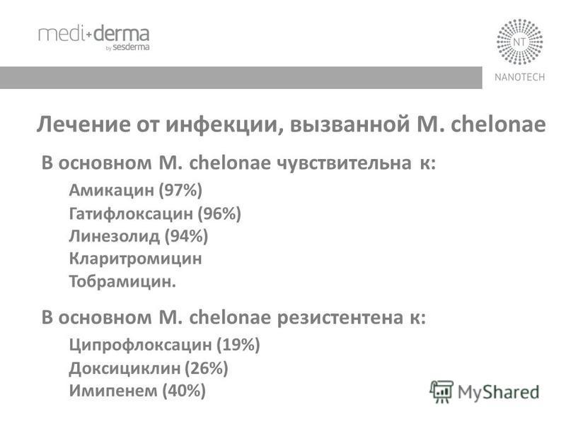Лечение от инфекции, вызванной M. chelonae В основном M. chelonae чувствительна к: Амикацин (97%) Гатифлоксацин (96%) Линезолид (94%) Кларитромицин Тобрамицин. В основном M. chelonae резистентная к: Ципрофлоксацин (19%) Доксициклин (26%) Имипенем (40