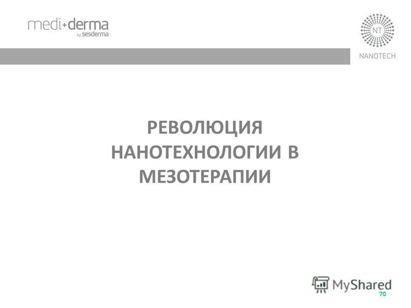 70 РЕВОЛЮЦИЯ НАНОТЕХНОЛОГИИ В МЕЗОТЕРАПИИ