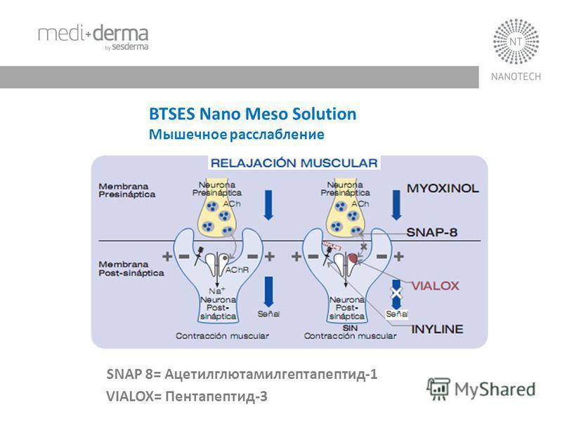 BTSES Nano Meso Solution Мышечное расслабление SNAP 8= Ацетилглютамилгептапептид-1 VIALOX= Пентапептид-3