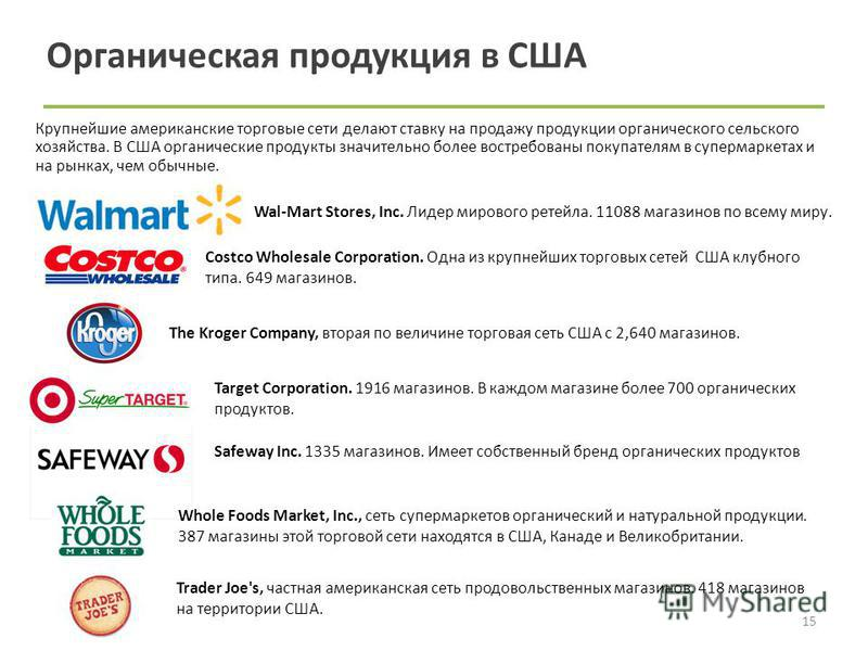 15 Органическая продукция в США Whole Foods Market, Inc., сеть супермаркетов органический и натуральной продукции. 387 магазины этой торговой сети находятся в США, Канаде и Великобритании. Крупнейшие американские торговые сети делают ставку на продаж