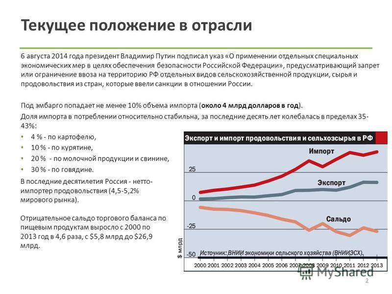 Текущее положение в отрасли 6 августа 2014 года президент Владимир Путин подписал указ «О применении отдельных специальных экономических мер в целях обеспечения безопасности Российской Федерации», предусматривающий запрет или ограничение ввоза на тер