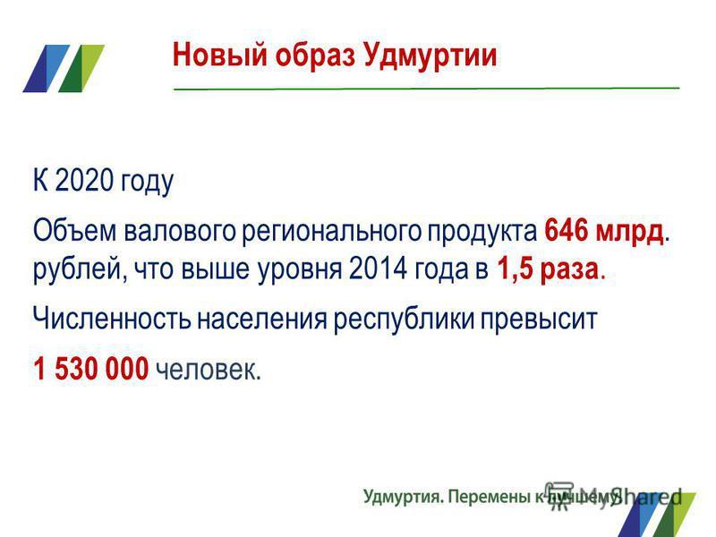 Новый образ Удмуртии К 2020 году Объем валового регионального продукта 646 млрд. рублей, что выше уровня 2014 года в 1,5 раза. Численность населения республики превысит 1 530 000 человек.
