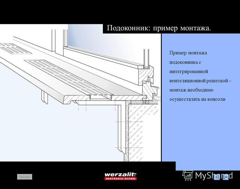 Подоконник: пример монтажа. Пример монтажа подоконника с интегрированной вентиляционной решеткой – монтаж необходимо осуществлять на консоли Startseite