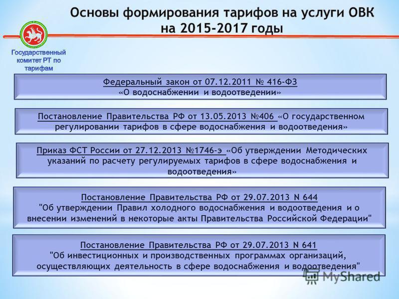 Постановление Правительства РФ от 29.07.2013 N 644