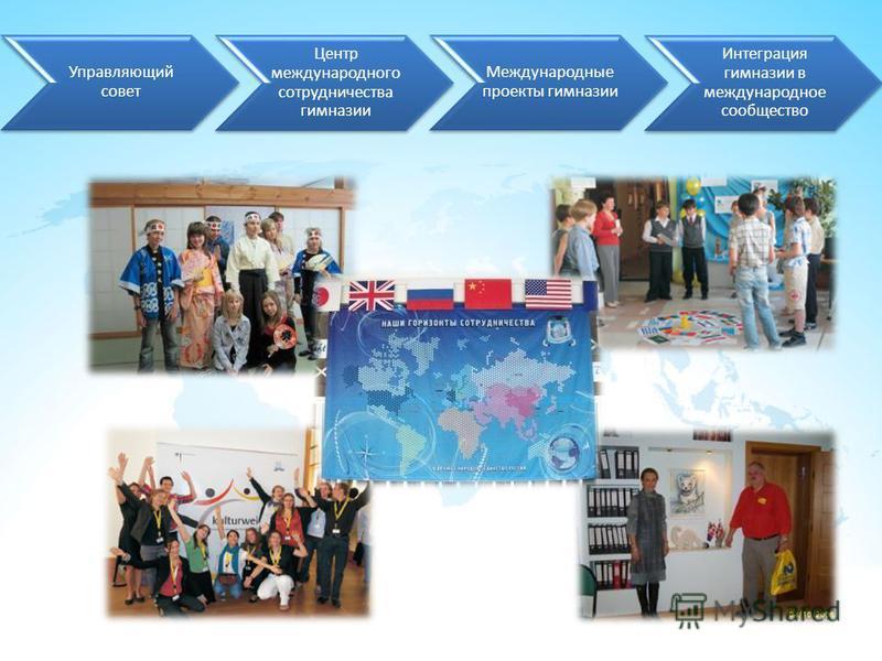Управляющий совет Центр международного сотрудничества гимназии Международные проекты гимназии Интеграция гимназии в международное сообщество