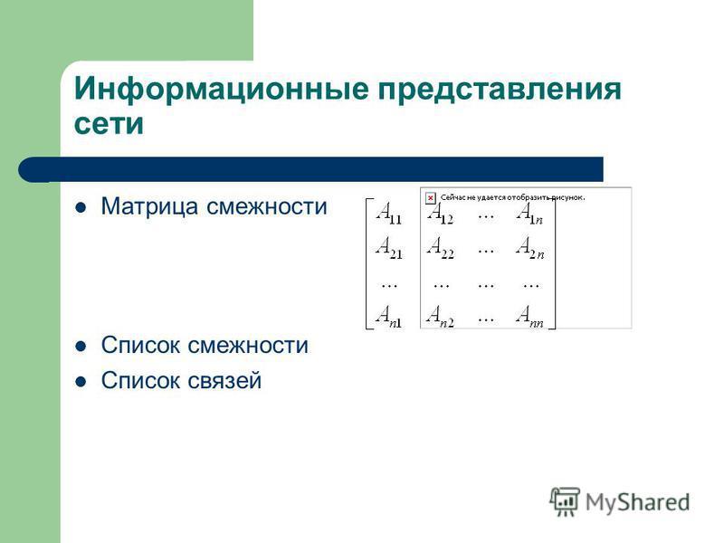 Информационные представления сети Матрица смежности Список смежности Список связей