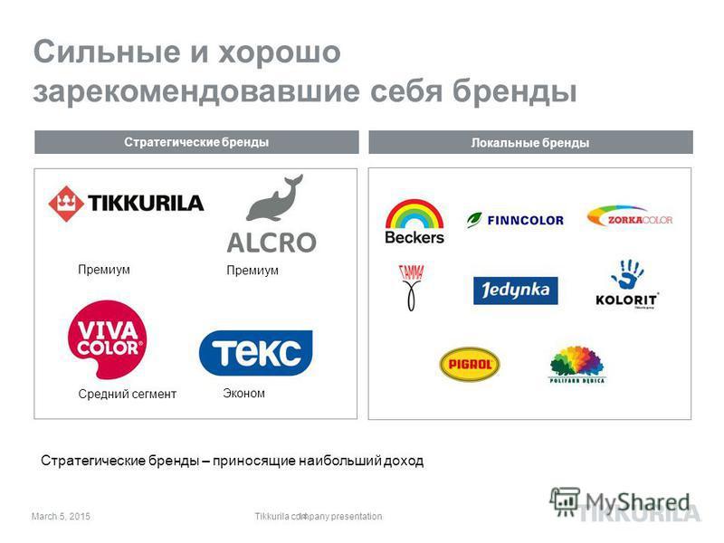 Сильные и хорошо зарекомендовавшие себя бренды Стратегические бренды – приносящие наибольший доход Стратегические бренды Локальные бренды 14 Премиум Средний сегмент Эконом March 5, 2015Tikkurila company presentation