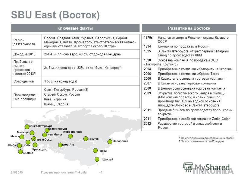 SBU East (Восток) Ключевые факты Регион деятельности Россия, Средняя Азия, Украина, Белоруссия, Сербия, Македония, Китай. Кроме того, эта стратегическая бизнес- единица отвечает за экспорт в около 20 стран. Доход за 2013264.4 миллиона евро, 40.5% от