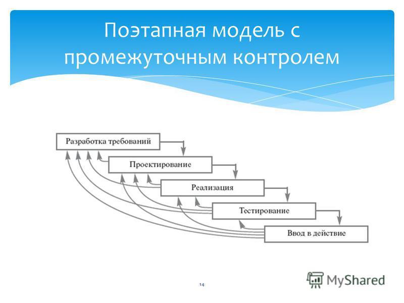 Поэтапная модель с промежуточным контролем 14