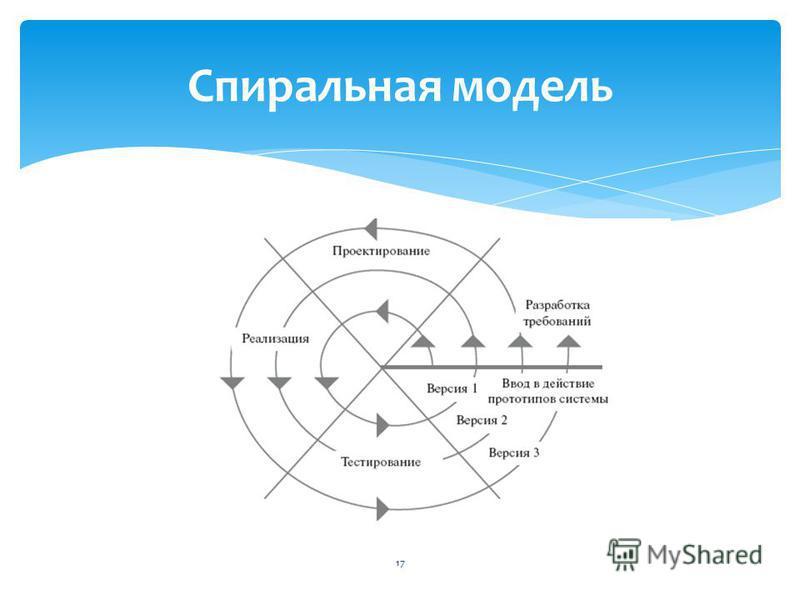 Спиральная модель 17