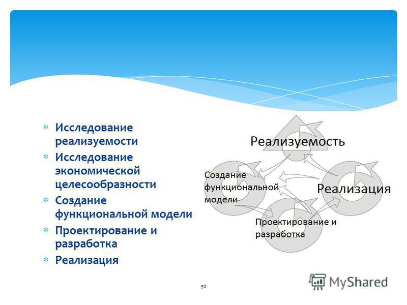 Исследование реализуемости Исследование экономической целесообразности Создание функциональной модели Проектирование и разработка Реализация 50