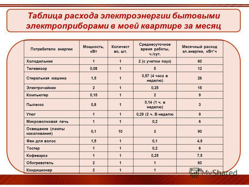 Таблица тугоплавкости металла