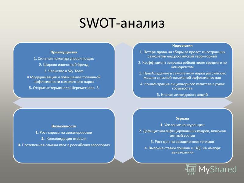 SWOT-анализ Преимущества 1. Сильная команда управляющих 2. Широко известный бренд 3. Членство в Sky Team 4. Модернизация и повышение топливной эффективности самолетного парка 5. Открытие терминала Шереметьево -3 Недостатки 1. Потеря права на сборы за