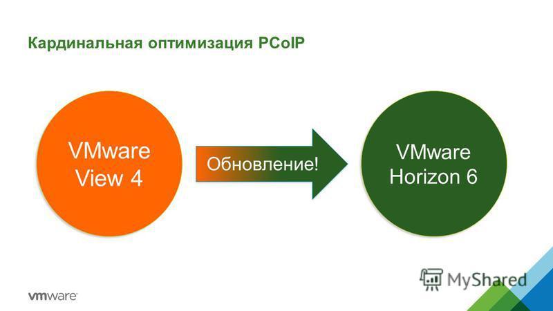 Кардинальная оптимизация PCoIP VMware View 4 VMware Horizon 6 Обновление!