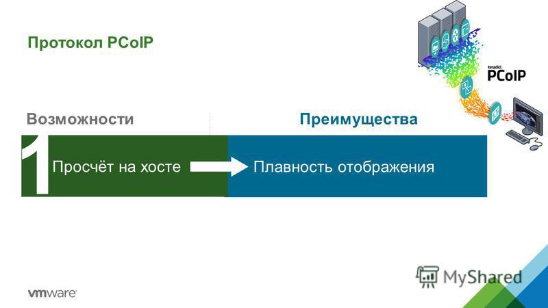 Протокол PCoIP Возможности Преимущества Плавность отображения Просчёт на хосте 1