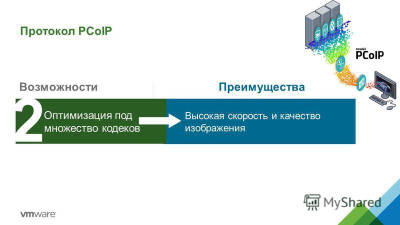 Протокол PCoIP Возможности Преимущества Высокая скорость и качество изображения Оптимизация под множество кодеков 2