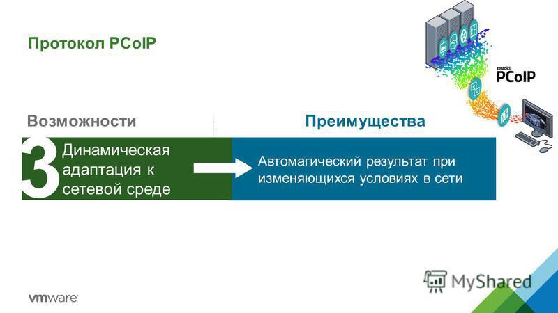 Протокол PCoIP Возможности Преимущества Автомагический результат при изменяющихся условиях в сети Динамическая адаптация к сетевой среде 3