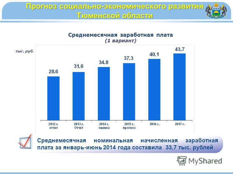 тыс. руб. Среднемесячная заработная плата (1 вариант) Прогноз социально-экономического развития Тюменской области Среднемесячная номинальная начисленная заработная плата за январь-июнь 2014 года составила 33,7 тыс. рублей